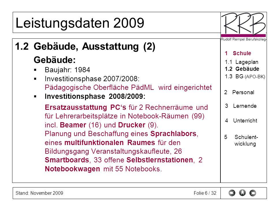 Stand: November 2009 Leistungsdaten 2009 Folie 6 / 32 1.2Gebäude, Ausstattung (2) Gebäude: Baujahr: 1984 Investitionsphase 2007/2008: Pädagogische Obe