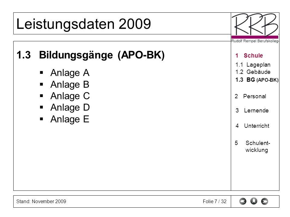 Stand: November 2009 Leistungsdaten 2009 Folie 7 / 32 1.3 Bildungsgänge (APO-BK) Anlage A Anlage B Anlage C Anlage D Anlage E 1Schule 1.1Lageplan 1.2G