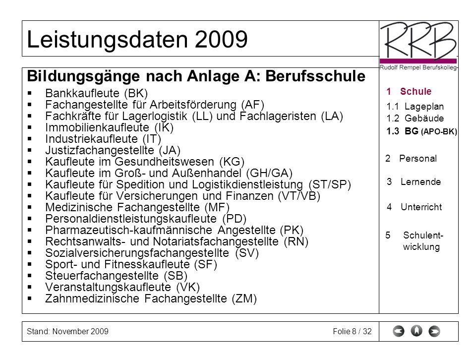 Stand: November 2009 Leistungsdaten 2009 Folie 8 / 32 Bildungsgänge nach Anlage A: Berufsschule Bankkaufleute (BK) Fachangestellte für Arbeitsförderun