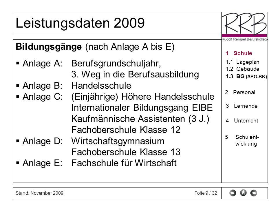 Stand: November 2009 Leistungsdaten 2009 Folie 9 / 32 Bildungsgänge (nach Anlage A bis E) Anlage A:Berufsgrundschuljahr, 3. Weg in die Berufsausbildun