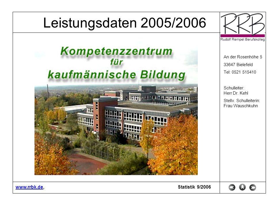 www.rrbk.dewww.rrbk.de, Statistik 9/2006 Leistungsdaten 2005/2006 An der Rosenhöhe 5 33647 Bielefeld Tel: 0521 515410 Schulleiter: Herr Dr. Kehl Stell