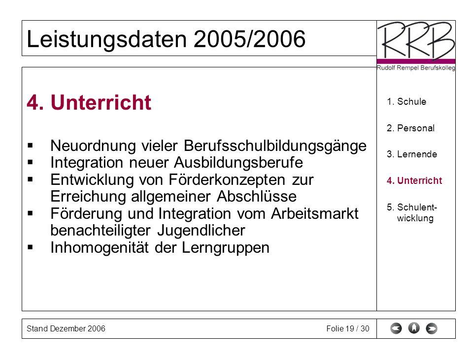 Stand Dezember 2006 Leistungsdaten 2005/2006 Folie 19 / 30 4.Unterricht Neuordnung vieler Berufsschulbildungsgänge Integration neuer Ausbildungsberufe