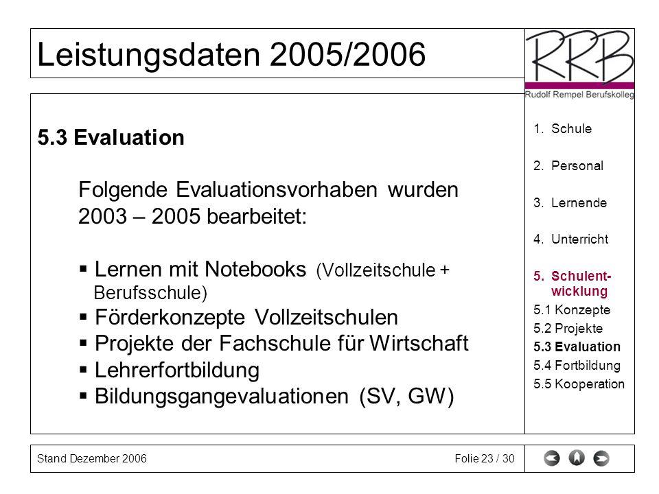 Stand Dezember 2006 Leistungsdaten 2005/2006 Folie 23 / 30 5.3 Evaluation Folgende Evaluationsvorhaben wurden 2003 – 2005 bearbeitet: Lernen mit Noteb