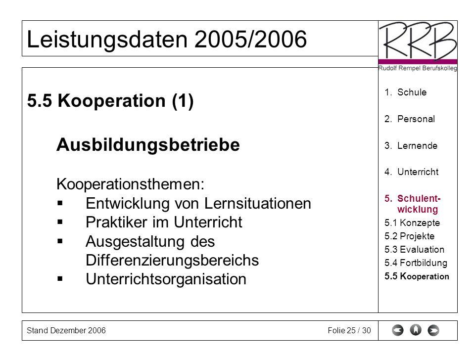 Stand Dezember 2006 Leistungsdaten 2005/2006 Folie 25 / 30 5.5 Kooperation (1) Ausbildungsbetriebe Kooperationsthemen: Entwicklung von Lernsituationen Praktiker im Unterricht Ausgestaltung des Differenzierungsbereichs Unterrichtsorganisation 1.