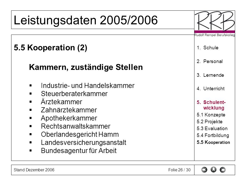 Stand Dezember 2006 Leistungsdaten 2005/2006 Folie 26 / 30 5.5 Kooperation (2) Kammern, zuständige Stellen Industrie- und Handelskammer Steuerberaterk