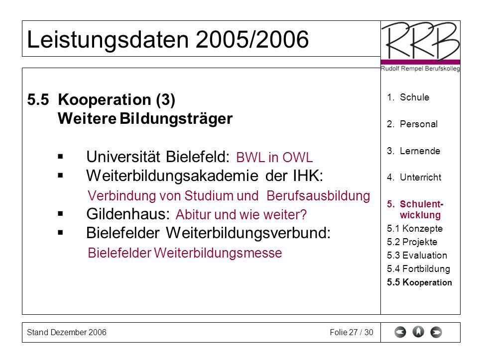 Stand Dezember 2006 Leistungsdaten 2005/2006 Folie 27 / 30 5.5 Kooperation (3) Weitere Bildungsträger Universität Bielefeld: BWL in OWL Weiterbildungsakademie der IHK: Verbindung von Studium und Berufsausbildung Gildenhaus: Abitur und wie weiter.