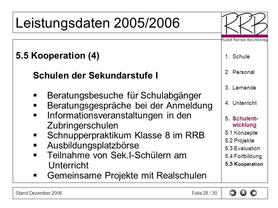 Stand Dezember 2006 Leistungsdaten 2005/2006 Folie 28 / 30 5.5 Kooperation (4) Schulen der Sekundarstufe I Beratungsbesuche für Schulabgänger Beratungsgespräche bei der Anmeldung Informationsveranstaltungen in den Zubringerschulen Schnupperpraktikum Klasse 8 im RRB Ausbildungsplatzbörse Teilnahme von Sek.I-Schülern am Unterricht Gemeinsame Projekte mit Realschulen 1.