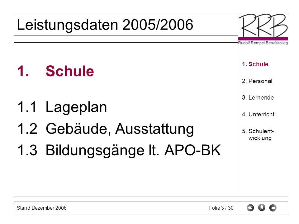 Stand Dezember 2006 Leistungsdaten 2005/2006 Folie 3 / 30 1. Schule 1.1 Lageplan 1.2 Gebäude, Ausstattung 1.3 Bildungsgänge lt. APO-BK 1. Schule 2. Pe