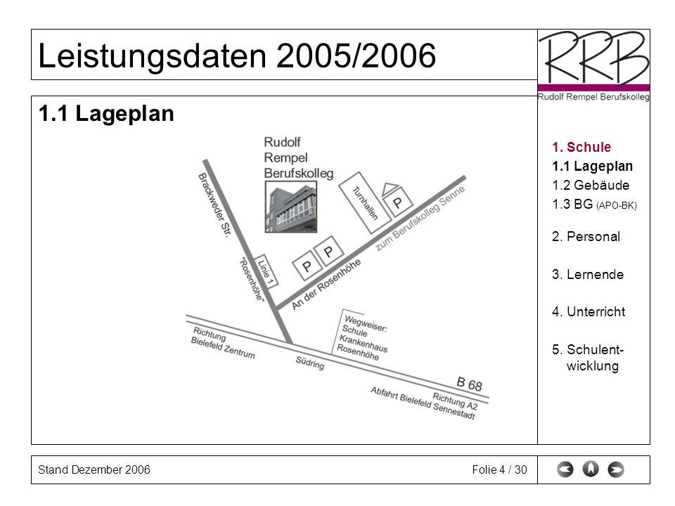 Stand Dezember 2006 Leistungsdaten 2005/2006 Folie 4 / 30 1.1 Lageplan 1. Schule 1.1 Lageplan 1.2 Gebäude 1.3 BG (APO-BK) 2. Personal 3. Lernende 4. U