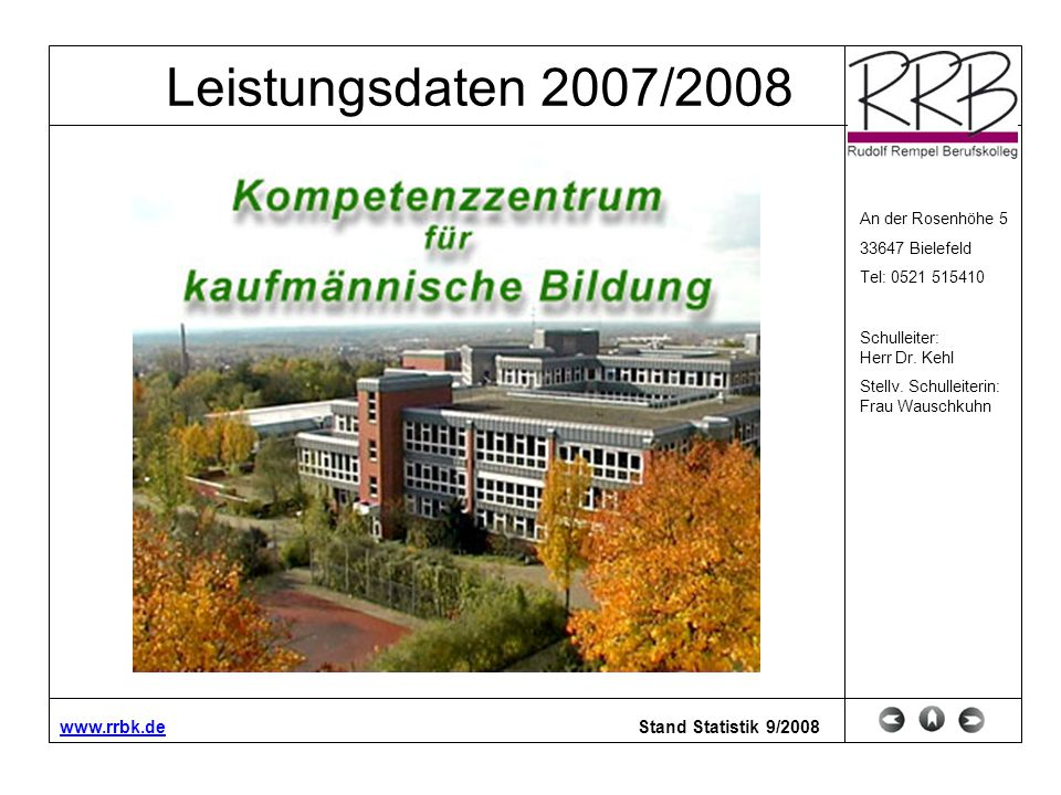Stand: November 2008 Leistungsdaten 2007/2008 Folie 32 / 32 1Schule 2Personal 3Lernende 4Unterricht 5Schulent- wicklung 5.1Konzepte 5.2Projekte 5.3Evaluation 5.4Fortbildung 5.5Kooperation
