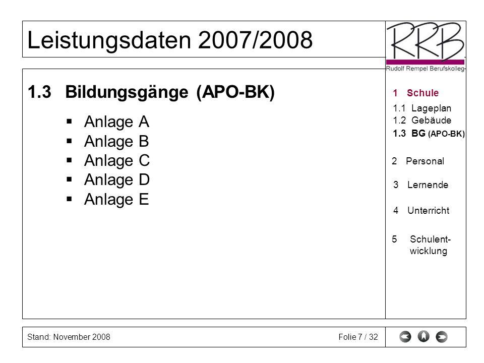 Stand: November 2008 Leistungsdaten 2007/2008 Folie 8 / 32 Bildungsgänge nach Anlage A: Berufsschule Bankkaufleute (BK) Fachangestellte für Arbeitsförderung (AF) Fachkräfte für Lagerlogistik (LL) und Fachlageristen (LA) Immobilienkaufleute (IK) Industriekaufleute (IT) Justizfachangestellte (JA) Kaufleute im Gesundheitswesen (KG) Kaufleute im Groß- und Außenhandel (GH/GA) Kaufleute für Spedition und Logistikdienstleistung (ST/SP) Kaufleute für Versicherungen und Finanzen (VT/VB) Medizinische Fachangestellte (MF) Pharmazeutisch-kaufmännische Angestellte (PK) Rechtsanwalts- und Notariatsfachangestellte (RN) Sozialversicherungsfachangestellte (SV) Sport- und Fitnesskaufleute (SF) Steuerfachangestellte (SB) Veranstaltungskaufleute (VK) Zahnmedizinische Fachangestellte (ZM) Neu: Personaldienst- leistungskaufleute werden ab 2008/2009 am RRB ausgebildet.