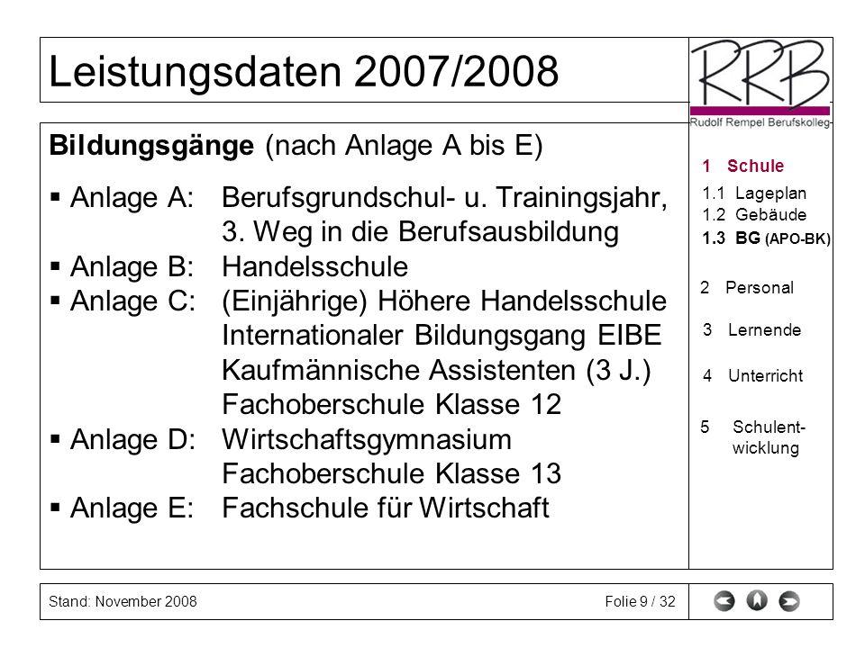 Stand: November 2008 Leistungsdaten 2007/2008 Folie 10 / 32 2Personal 2.1Pädagogisches Personal 2.2Nichtpädagogisches Personal 1Schule 2Personal 3Lernende 4Unterricht 5Schulent- wicklungSchulent- wicklung