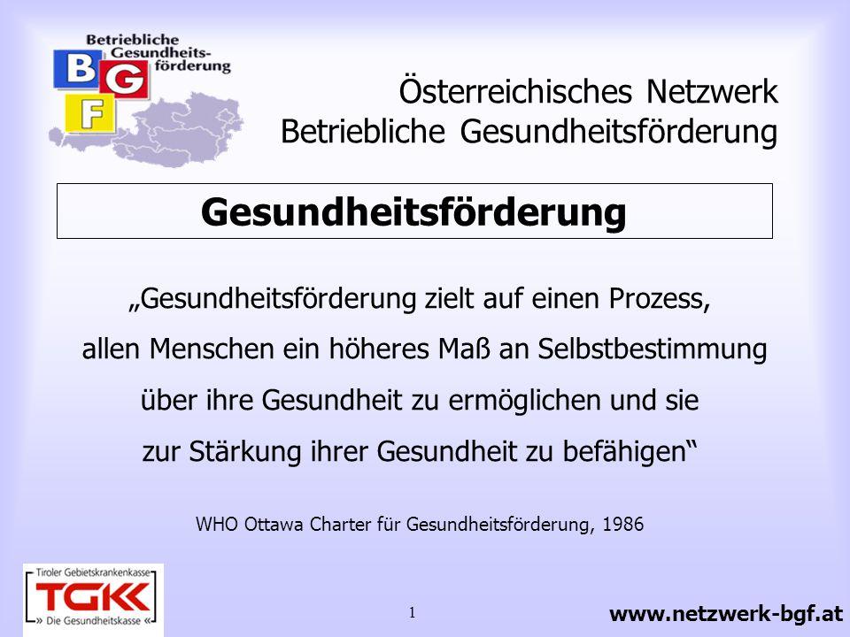 1 Österreichisches Netzwerk Betriebliche Gesundheitsförderung www.netzwerk-bgf.at Gesundheitsförderung Gesundheitsförderung zielt auf einen Prozess, a