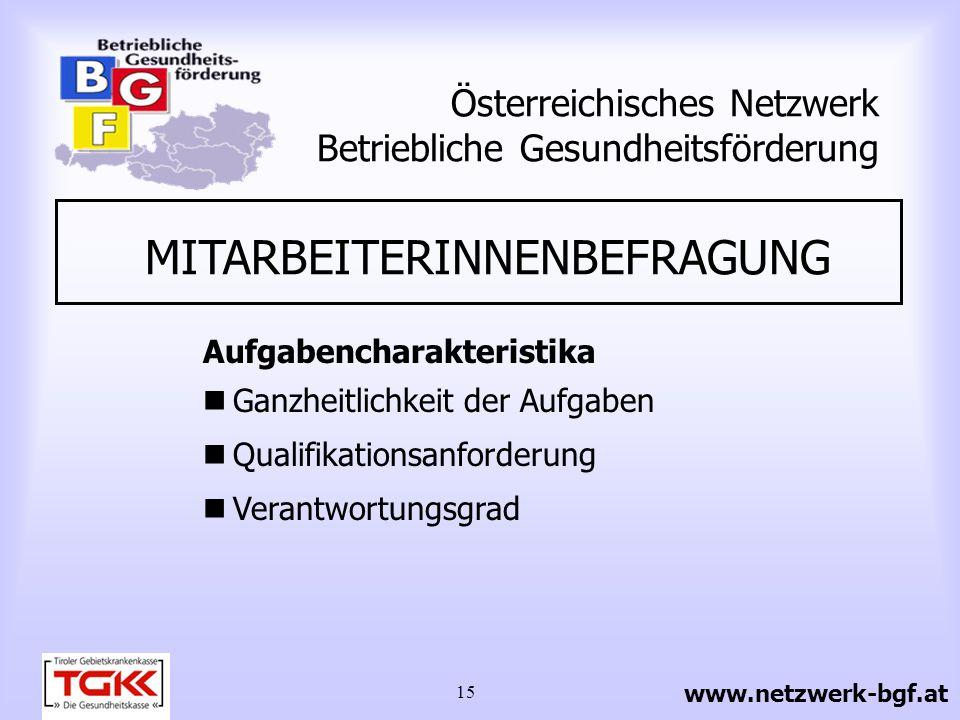 15 Österreichisches Netzwerk Betriebliche Gesundheitsförderung MITARBEITERINNENBEFRAGUNG Aufgabencharakteristika Ganzheitlichkeit der Aufgaben Qualifi