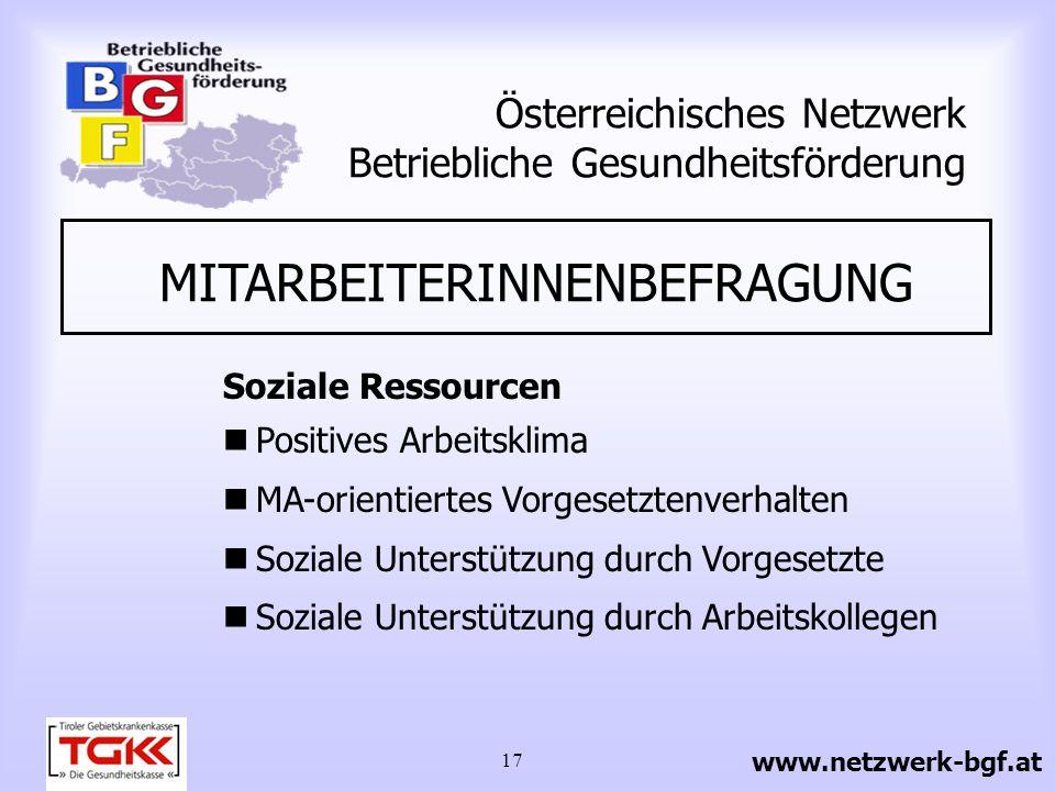 17 Österreichisches Netzwerk Betriebliche Gesundheitsförderung MITARBEITERINNENBEFRAGUNG Soziale Ressourcen Positives Arbeitsklima MA-orientiertes Vor