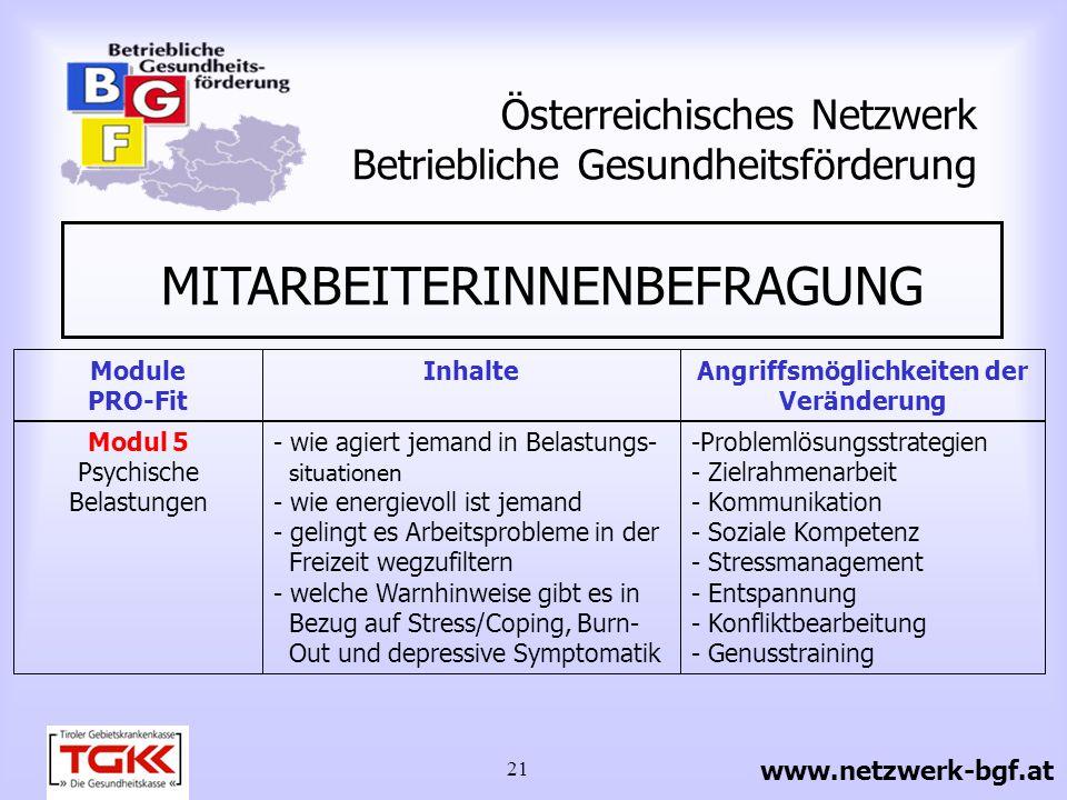 22 Österreichisches Netzwerk Betriebliche Gesundheitsförderung GESUNDHEITSZIRKEL innerbetrieblicher Arbeitskreis identifiziert Belastungen und gesundheitsrelevante Bedürfnisse arbeitet Vorschläge aus TeilnehmerInnen kommen aus einer Hierarchieebene www.netzwerk-bgf.at