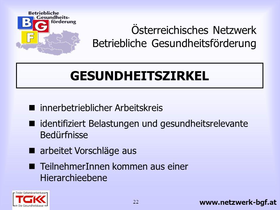 23 Österreichisches Netzwerk Betriebliche Gesundheitsförderung GESUNDHEITSZIRKEL freiwillige Mitarbeit fixer Teilnehmerkreis 5 bis 6 Sitzungen á 2 Stunden arbeitet im Auftrag der Steuerungsgruppe www.netzwerk-bgf.at