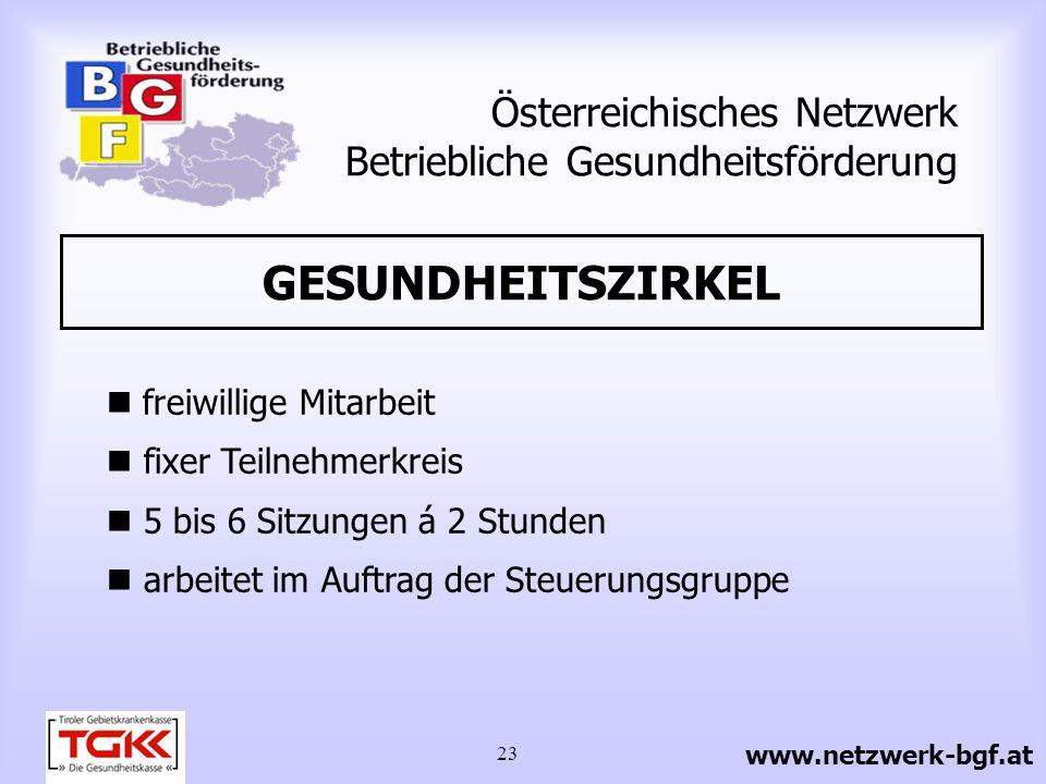 23 Österreichisches Netzwerk Betriebliche Gesundheitsförderung GESUNDHEITSZIRKEL freiwillige Mitarbeit fixer Teilnehmerkreis 5 bis 6 Sitzungen á 2 Stu
