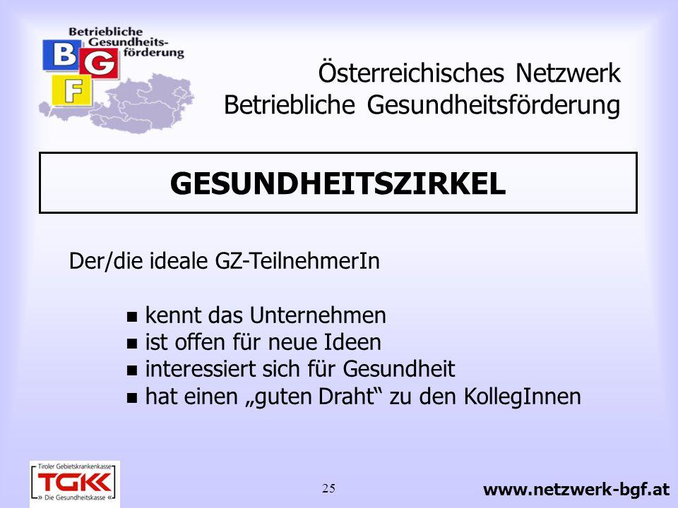 25 Österreichisches Netzwerk Betriebliche Gesundheitsförderung GESUNDHEITSZIRKEL Der/die ideale GZ-TeilnehmerIn kennt das Unternehmen ist offen für ne
