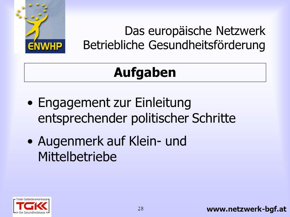 29 Österreichische Kontaktstelle des Europäischen Netzwerkes BGF-Projekte laufend erfassen Informationen und Erfahrungen auf nationaler Ebene austauschen Aufgaben www.netzwerk-bgf.at