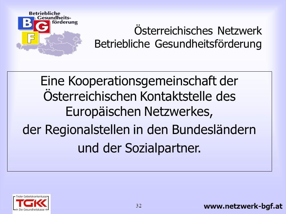 33 Österreichisches Netzwerk Betriebliche Gesundheitsförderung gleiches Verständnis von BGF im gesamten Bundesgebiet erreichen kompetente AnsprechpartnerInnen in den Bundesländern etablieren (Regionalstellen) Ziele www.netzwerk-bgf.at