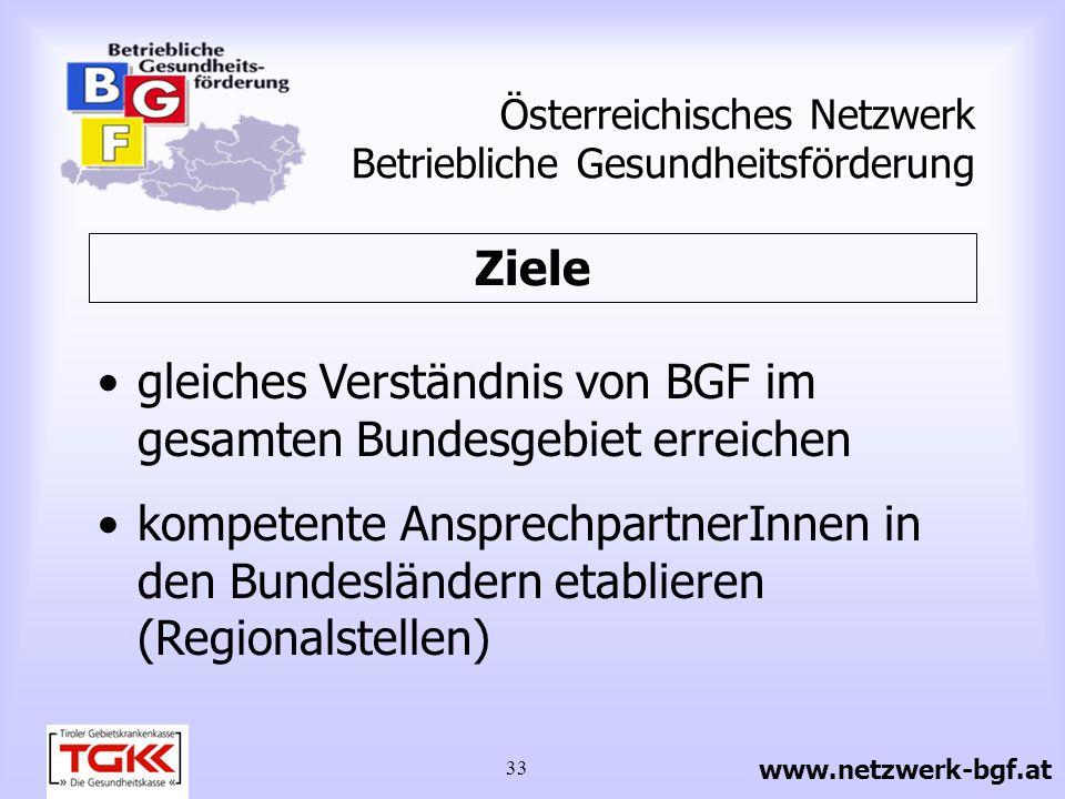 33 Österreichisches Netzwerk Betriebliche Gesundheitsförderung gleiches Verständnis von BGF im gesamten Bundesgebiet erreichen kompetente Ansprechpart