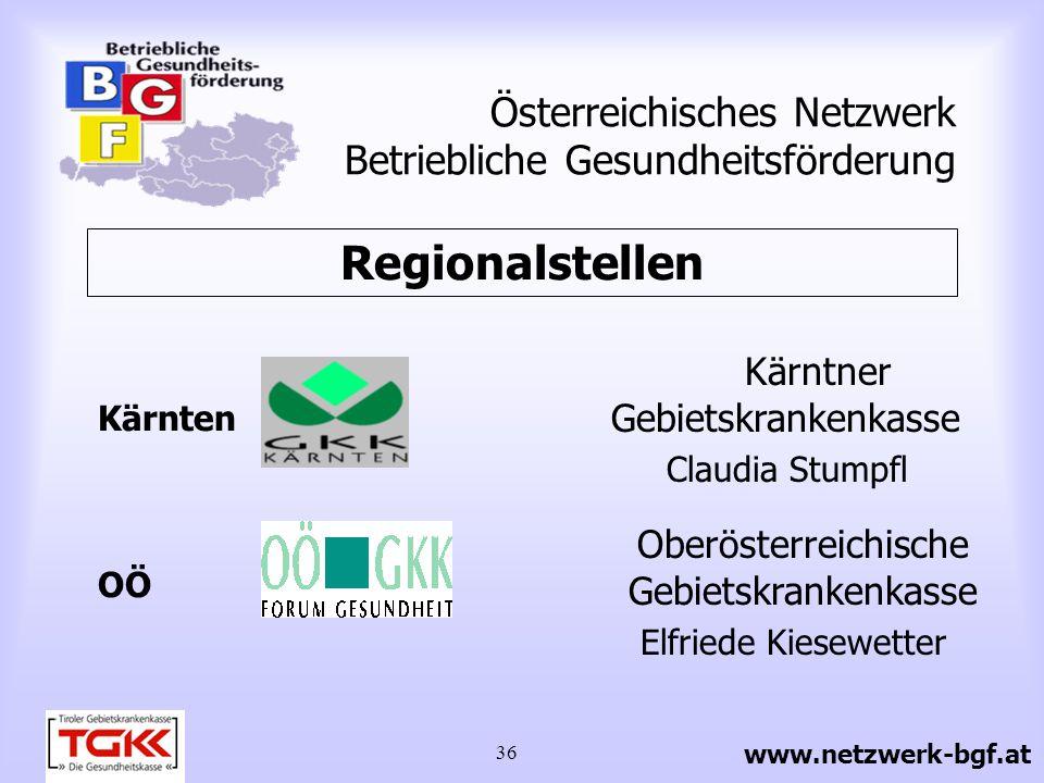 36 Österreichisches Netzwerk Betriebliche Gesundheitsförderung Kärntner Gebietskrankenkasse Claudia Stumpfl Oberösterreichische Gebietskrankenkasse El