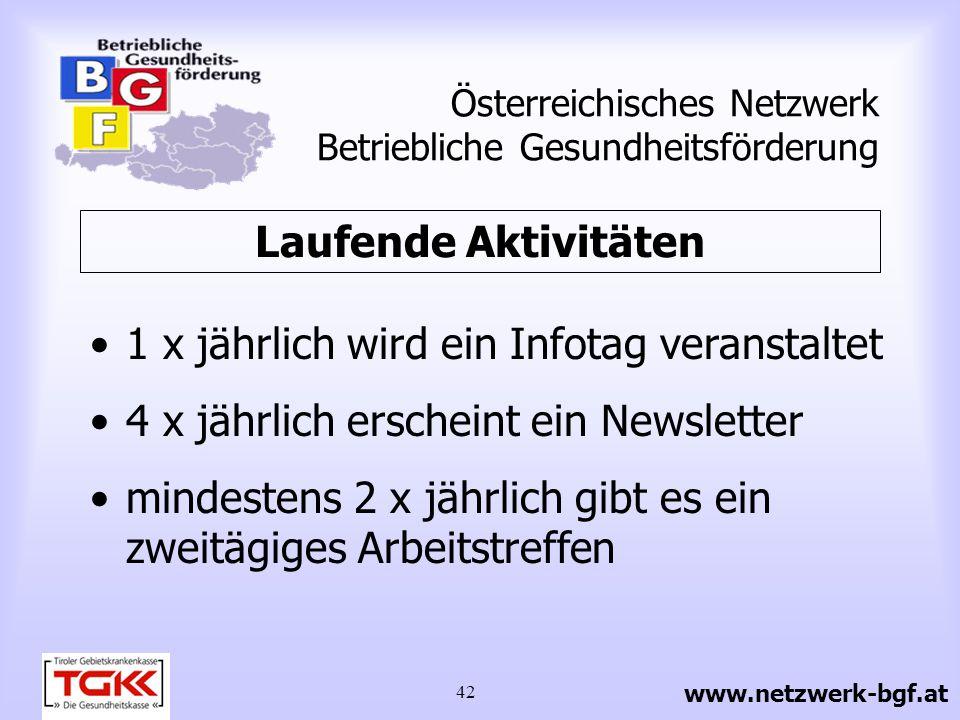 42 Österreichisches Netzwerk Betriebliche Gesundheitsförderung 1 x jährlich wird ein Infotag veranstaltet 4 x jährlich erscheint ein Newsletter mindes