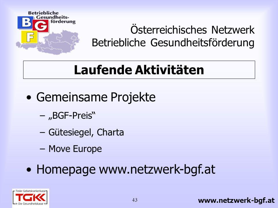 43 Österreichisches Netzwerk Betriebliche Gesundheitsförderung Gemeinsame Projekte –BGF-Preis –Gütesiegel, Charta –Move Europe Homepage www.netzwerk-bgf.at Laufende Aktivitäten www.netzwerk-bgf.at