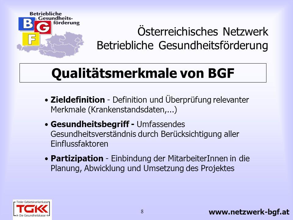 9 Österreichisches Netzwerk Betriebliche Gesundheitsförderung Qualitätsmerkmale von BGF Nachhaltigkeit - Methodische Umsetzung der Projektergebnisse, Zielüberprüfung, Messung der Projekterfahrungen Integration - Aufnahme der BGF-Grundsätze in die Unternehmenspolitik (z.B.