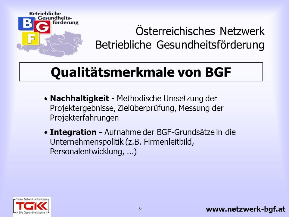 9 Österreichisches Netzwerk Betriebliche Gesundheitsförderung Qualitätsmerkmale von BGF Nachhaltigkeit - Methodische Umsetzung der Projektergebnisse,