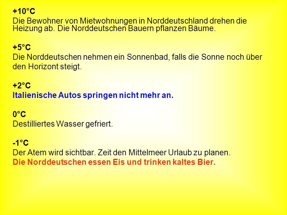 +10°C Die Bewohner von Mietwohnungen in Norddeutschland drehen die Heizung ab. Die Norddeutschen Bauern pflanzen Bäume. +5°C Die Norddeutschen nehmen