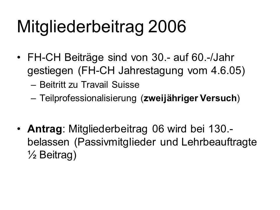 Mitgliederbeitrag 2006 FH-CH Beiträge sind von 30.- auf 60.-/Jahr gestiegen (FH-CH Jahrestagung vom 4.6.05) –Beitritt zu Travail Suisse –Teilprofessionalisierung (zweijähriger Versuch) Antrag: Mitgliederbeitrag 06 wird bei 130.- belassen (Passivmitglieder und Lehrbeauftragte ½ Beitrag)