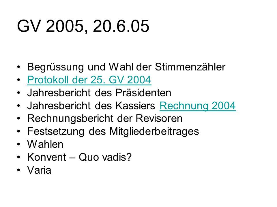 GV 2005, 20.6.05 Begrüssung und Wahl der Stimmenzähler Protokoll der 25. GV 2004 Jahresbericht des Präsidenten Jahresbericht des Kassiers Rechnung 200