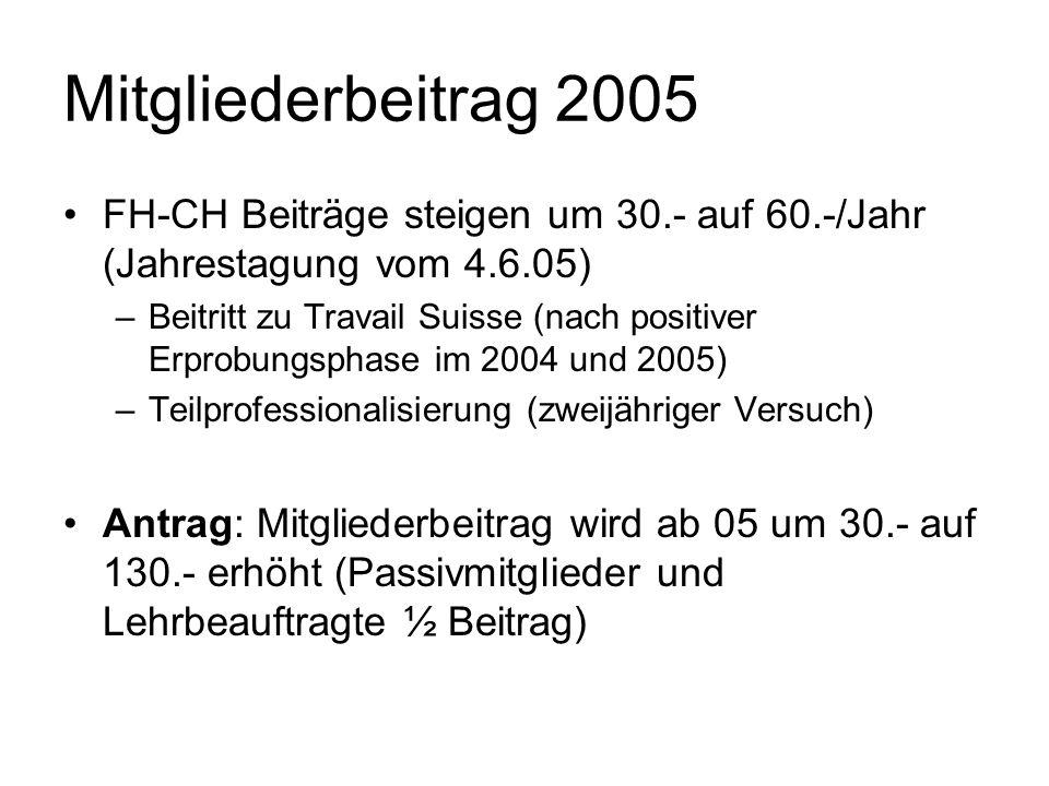 Mitgliederbeitrag 2005 FH-CH Beiträge steigen um 30.- auf 60.-/Jahr (Jahrestagung vom 4.6.05) –Beitritt zu Travail Suisse (nach positiver Erprobungsph