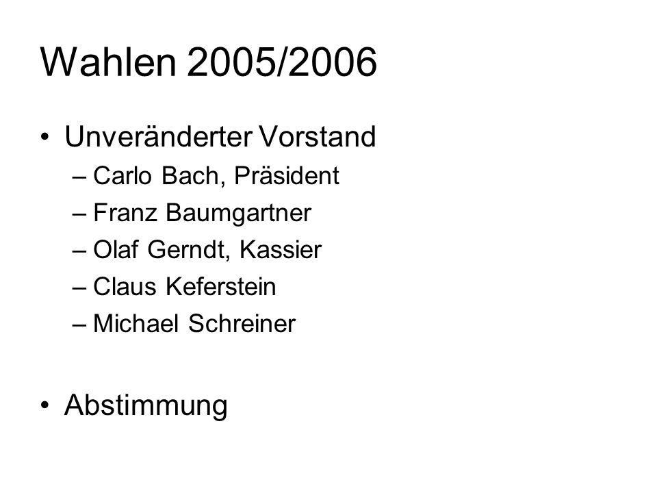 Wahlen 2005/2006 Unveränderter Vorstand –Carlo Bach, Präsident –Franz Baumgartner –Olaf Gerndt, Kassier –Claus Keferstein –Michael Schreiner Abstimmun