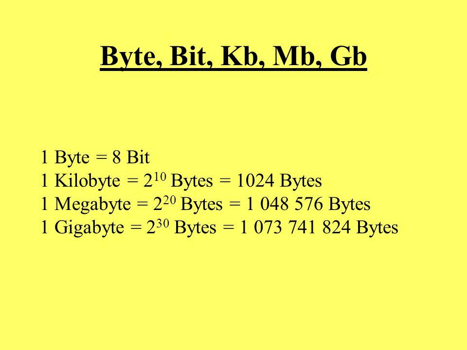 Byte, Bit, Kb, Mb, Gb 1 Byte = 8 Bit 1 Kilobyte = 2 10 Bytes = 1024 Bytes 1 Megabyte = 2 20 Bytes = 1 048 576 Bytes 1 Gigabyte = 2 30 Bytes = 1 073 74