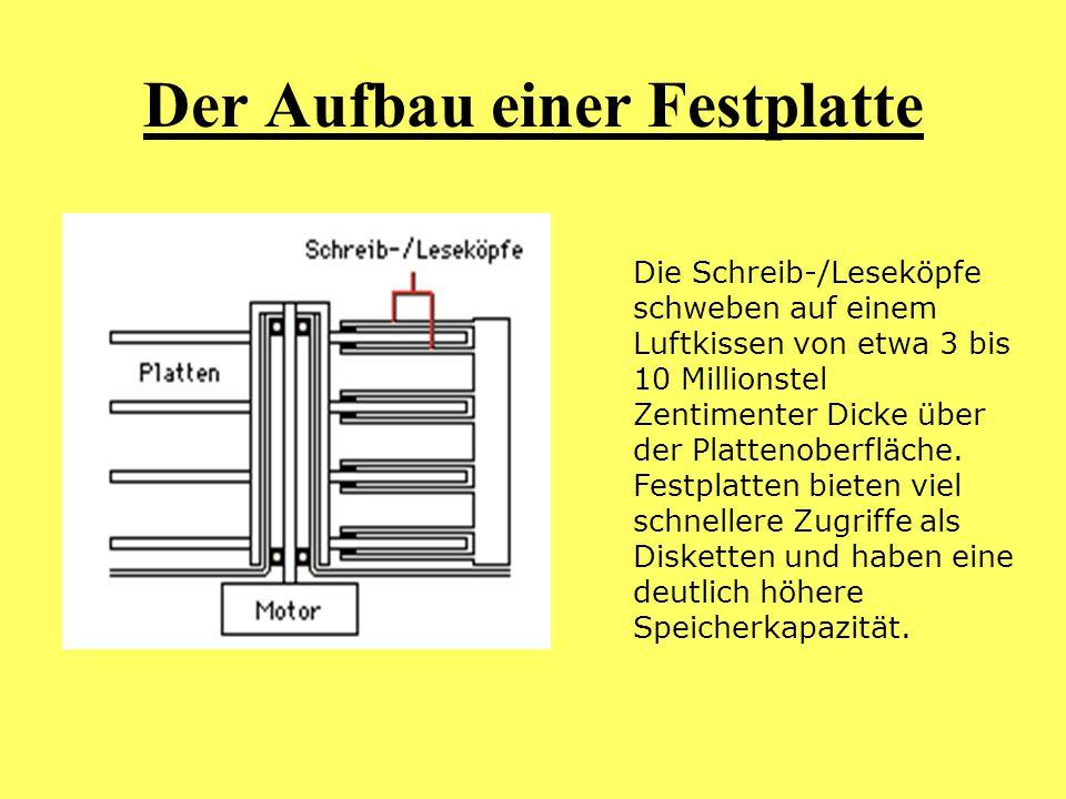 Der Aufbau einer Festplatte Die Schreib-/Leseköpfe schweben auf einem Luftkissen von etwa 3 bis 10 Millionstel Zentimenter Dicke über der Plattenoberf