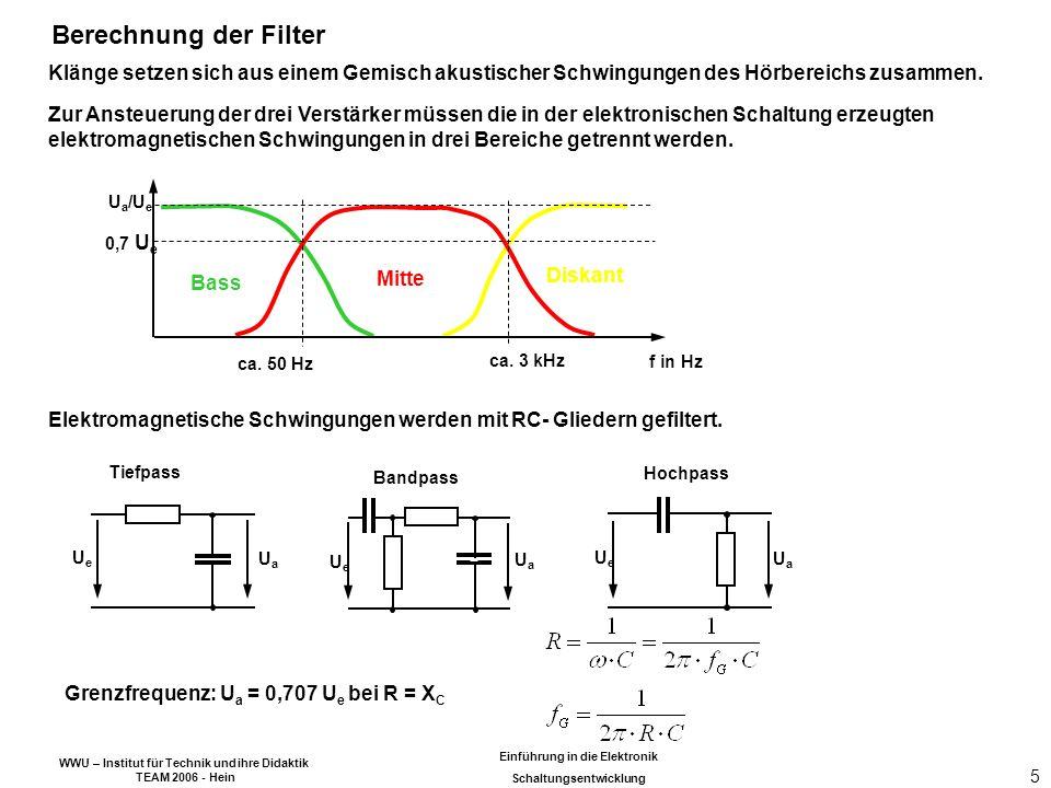 WWU – Institut für Technik und ihre Didaktik TEAM 2006 - Hein Einführung in die Elektronik Schaltungsentwicklung 6 Tiefpass UeUe UaUa UaUa UeUe Hochpass UaUa UeUe Bandpass Im Test ergaben sich 470 nF Gewählt: f g = 50 Hz R = 8,1 k Gewählt: f G = 3kHz R = 3k (Basisspannungsteiler) Im Test ergaben sich 5,6 nF RC-Glieder sind immer in Schaltungen integriert.