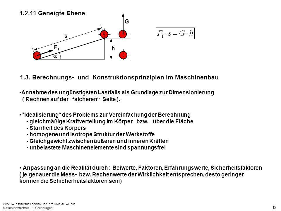 WWU – Institut für Technik und ihre Didaktik – Hein Maschinentechnik – 1. Grundlagen 13 1.2.11 Geneigte Ebene s h F1F1 G 1.3. Berechnungs- und Konstru