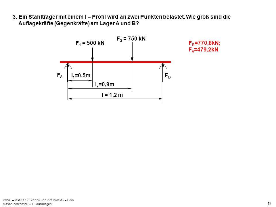 WWU – Institut für Technik und ihre Didaktik – Hein Maschinentechnik – 1. Grundlagen 19 3. Ein Stahlträger mit einem I – Profil wird an zwei Punkten b