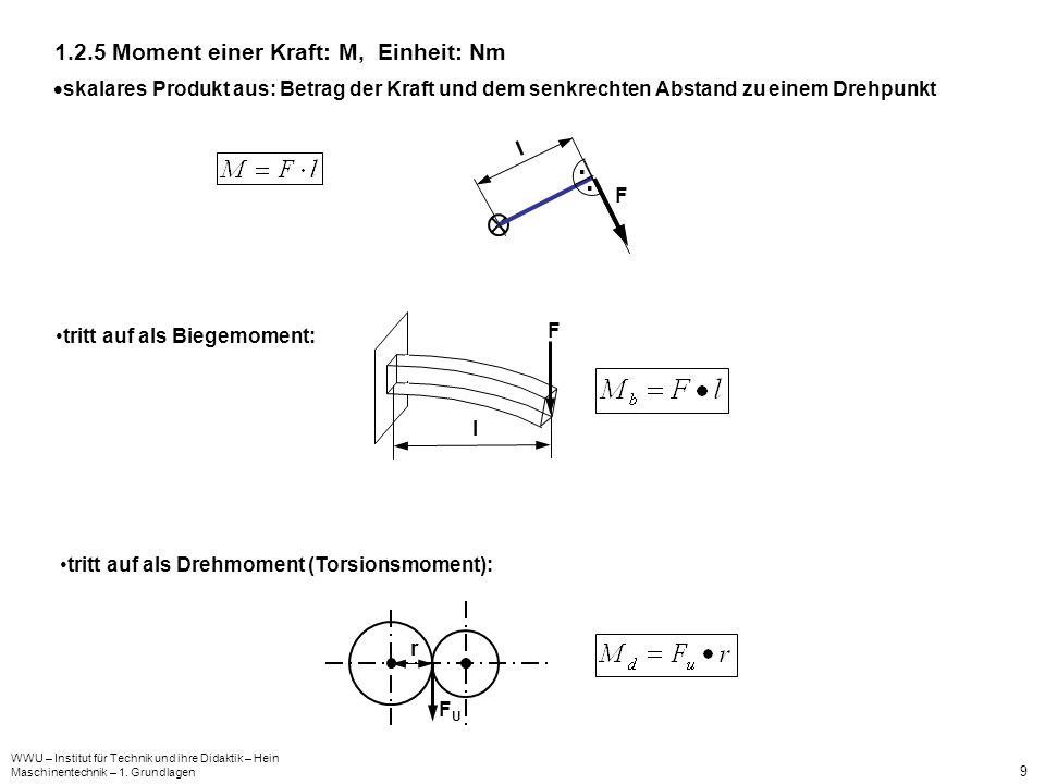 WWU – Institut für Technik und ihre Didaktik – Hein Maschinentechnik – 1. Grundlagen 9 1.2.5 Moment einer Kraft: M, Einheit: Nm skalares Produkt aus: