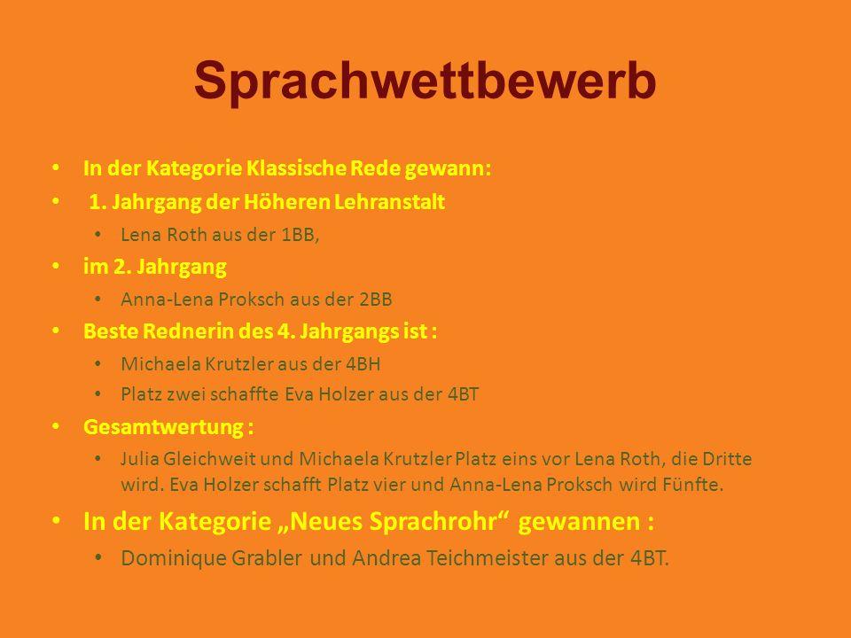 Sprachwettbewerb In der Kategorie Klassische Rede gewann: 1. Jahrgang der Höheren Lehranstalt Lena Roth aus der 1BB, im 2. Jahrgang Anna-Lena Proksch