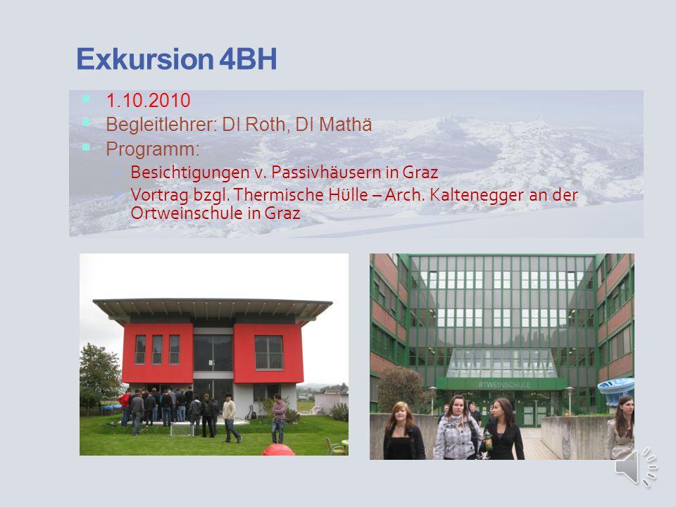Kulturtage 3AHBTT in Prag Zeit: 20.-22.Sept.