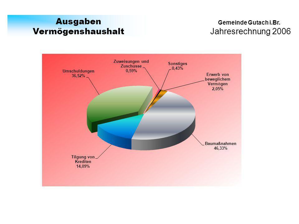 Jahresrechnung 2006 Gemeinde Gutach i.Br. Ausgaben Vermögenshaushalt