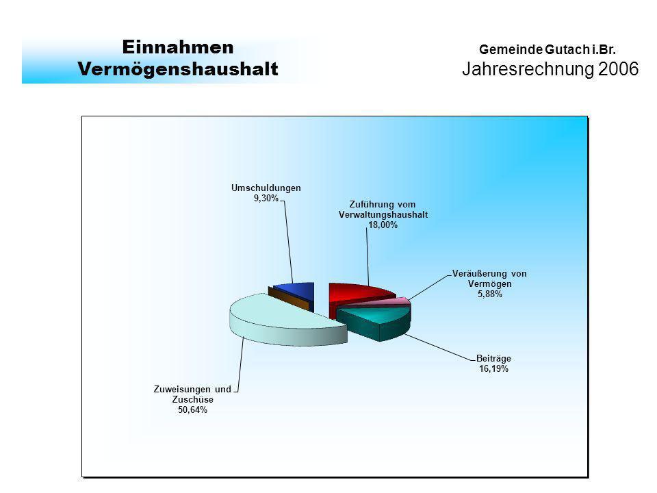 Jahresrechnung 2006 Gemeinde Gutach i.Br. Einnahmen Vermögenshaushalt