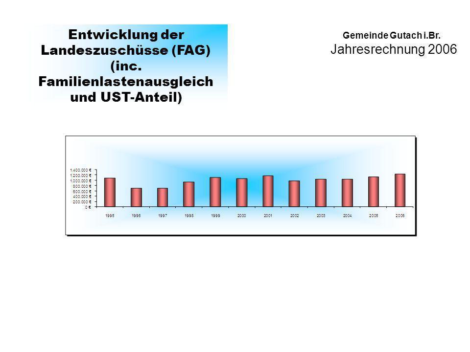 Jahresrechnung 2006 Gemeinde Gutach i.Br. Entwicklung der Landeszuschüsse (FAG) (inc. Familienlastenausgleich und UST-Anteil)