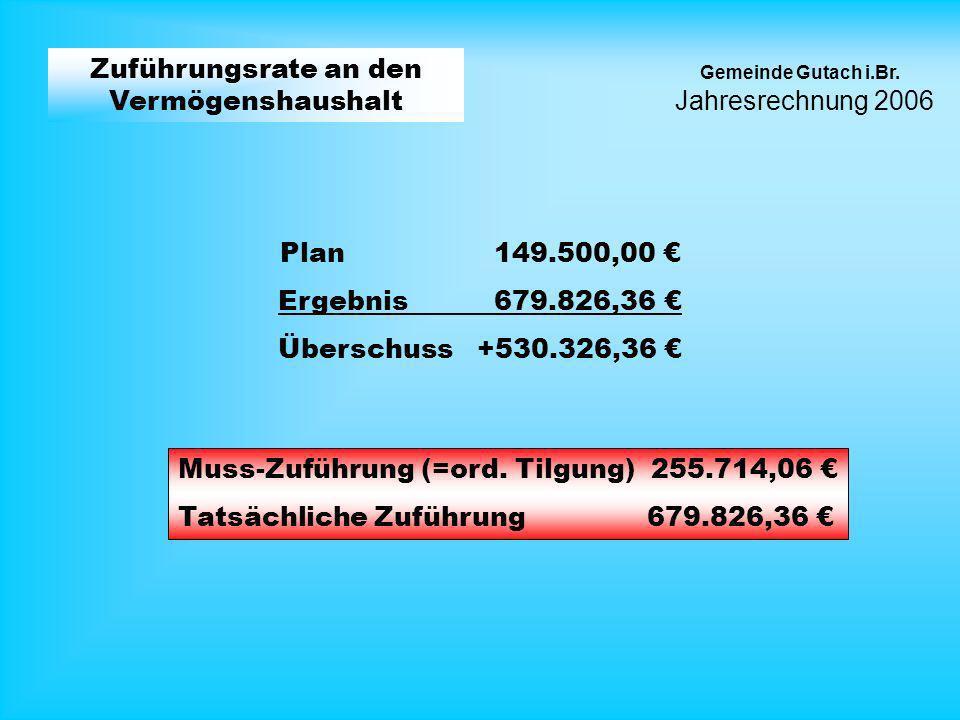 Jahresrechnung 2006 Gemeinde Gutach i.Br. Zuführungsrate an den Vermögenshaushalt Ergebnis 679.826,36 Plan 149.500,00 Überschuss +530.326,36 Muss-Zufü