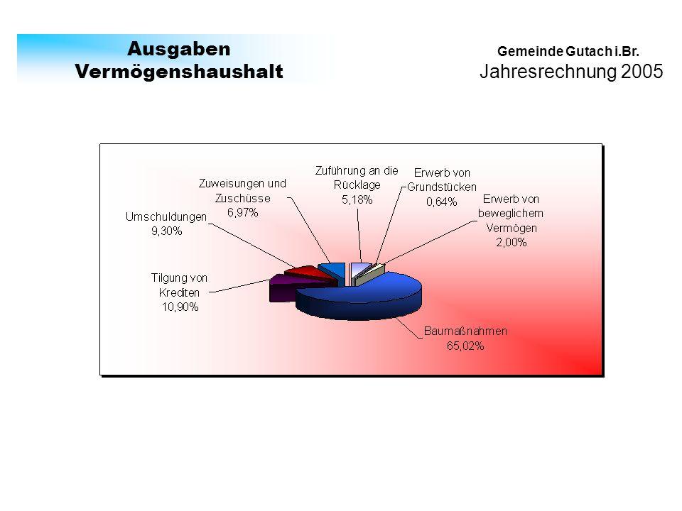 Jahresrechnung 2005 Gemeinde Gutach i.Br. Ausgaben Vermögenshaushalt
