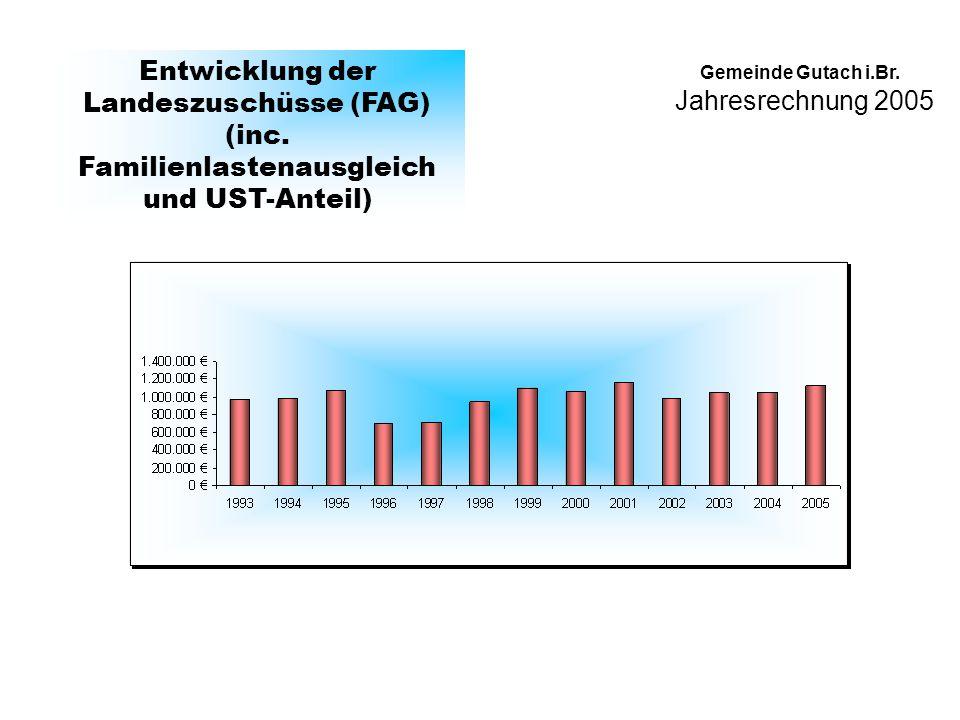 Jahresrechnung 2005 Gemeinde Gutach i.Br. Entwicklung der Landeszuschüsse (FAG) (inc. Familienlastenausgleich und UST-Anteil)
